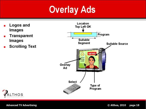 tv-advertising-tutorial-overlay-ads